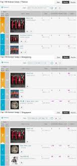 Super Junior Black Suit Ranked 1st In Kkbox Taiwan Hong