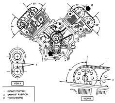 2001 aurora engine diagram 1 wiring diagram source repair guides engine mechanical components timing chain2001 aurora engine diagram 17