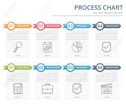 Operation Flow Chart Template Processchart Sada Margarethaydon Com