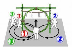 「茅の輪」の画像検索結果