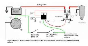 ignition switch wiring diagram cub cadet ignition cub no crank start problems cub cadet page 1 on ignition switch wiring diagram cub cadet