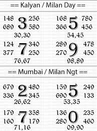 Mumbai Chart Record Www Bedowntowndaytona Com