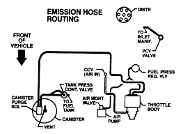 c3 c4 corvette vacuum diagrams grumpys performance garage 1990 92 3 1l v6 mfi camaro firebird vacuum diagrams