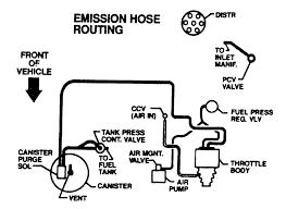 vacuum lines schematics 84 camaro wiring diagram at 1990 Camaro Wiring Diagram