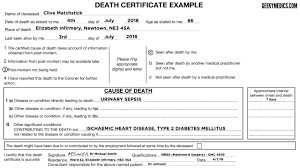 Certification Of Death Uk Osce Guide Geeky Medics