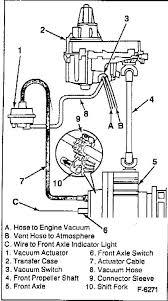 4298d1282583520 1997 s 10 blazer vacuum diagram untitled 1?resize\=422%2C756 1995 s10 ke light wiring,ke wiring diagrams image database on wiring diagram for 2000 chevrolet blazer le