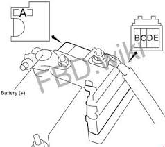2007 2012 nissan altima fuse box diagram fuse diagram 2007 2012 nissan altima fuse box diagram