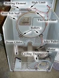 wiring diagram for whirlpool estate dryer images whirlpool dryer estate whirlpool dryer wiring diagram get image about