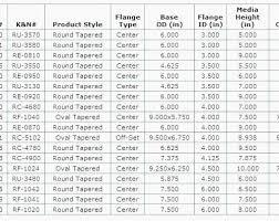 Baldwin Air Filter Cross Reference Chart Fram Motorcycle Oil Filter Cross Reference Veritable Fram
