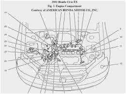 2002 honda civic engine diagram amazing 1998 accord engine diagram 2002 honda civic engine diagram fresh honda civic 2001 engine diagram honda get image of