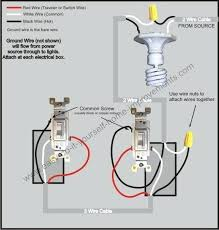 wiring a electrical outlets wiring wiring electrical outlets pigtail wiring a electrical outlets how to wire electrical outlet 3 wires beautiful wiring diagram wiring wiring a electrical outlets