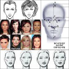 style hairstyles for diffe face shapes daily hairstyles ideas of face shapes diamond