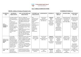 a dissertation proposal chapters