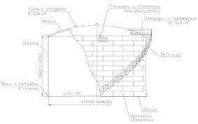 Ремонт резервуара РВС м куб на ЛПДС Володарская Курсовая  Монтаж рвс 20000 реферат