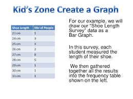 Draw Length Chart Free Online Graph And Chart Makers