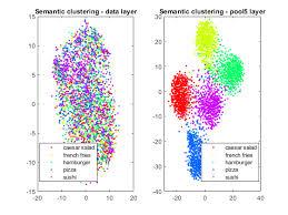 Deep Neural Network Neural Network Feature Visualization Deep Learning