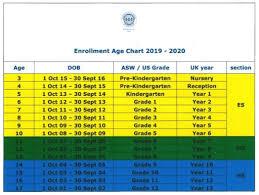 17 Precise Chart For Grading
