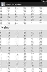 Metric To Standard Drill Bit Chart Power Drills Accessories
