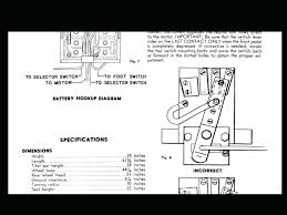cushman minute miser wiring diagram just another wiring diagram blog • cushman minute miser wiring diagram schema wiring diagram online rh 20 11 travelmate nz de cushman cart wiring diagram cushman minute miser e wiring diagram