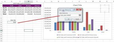 Quick Tip Excel 2013 Offers Flexible Data Labels Techrepublic