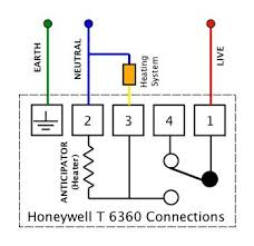 room thermostat wiring diagram boiler thermostat wiring diagram how to install honeywell non programmable thermostat at Honeywell Thermostat Wiring Diagram