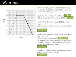 Dr J Frost Year 8 Travel Graphs Dr J Frost Last modified: 10th ...