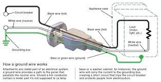 receptacle house wiring faithfuldynamicsinternational com
