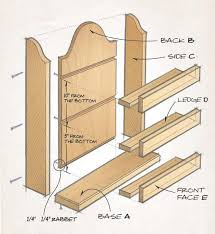 How To Build A Spice Rack Awesome Spice Rack Canadian Woodworking Magazine