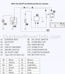 honda gx240 wiring car wiring diagram download tinyuniverse co Ansul R 102 Wiring Diagram descriptions, photos and diagrams of low oil shutdown systems on honda gx240 wiring honda low oil shutdown 'oil alert' wiring diagram ansul r-102 wiring diagram