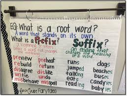 Suffix Anchor Chart Suffixes Lessons Tes Teach