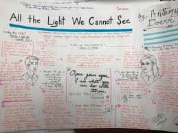 All The Light We Cannot See Summary Study Guide