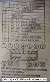 1995 jeep wrangler stereo wiring diagram images 92 jeep wrangler radio will not save settings jeepforumcom