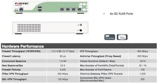 Pan Vs Fortinet Comparison Review Of Pan Vs Fortinet