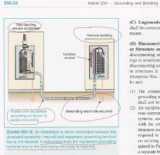 wiring sub panel to main panel diagram wiring diagram installing an electrical circuit