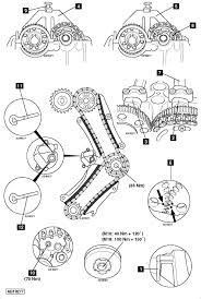 How can i check we have the timing chain correctly installed on bmw 118d rh justanswer bmw n47 zylinderkopf dekel bmw n47 timing chain diagram