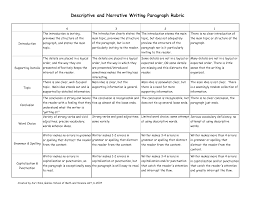 descriptive narrative writing rubric paragraph rubrics examples of the 5 senses in writing google search descriptive narrative