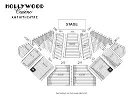 Hollywood Casino Amphitheatre Chicago Country Megaticket 2019