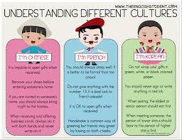 Cultural Differences Men Of Magic 2nb