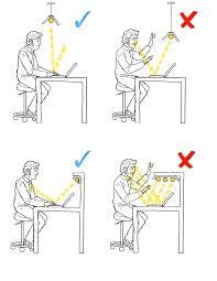 type of lighting fixtures. Exellent Lighting Types Of Lighting Fixture Layouts Fixtures For Type Of Lighting Fixtures W