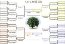 Genealogy Chart Template Family Tree Templates Free To Download