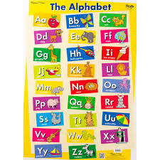 alphabet sight words double sided chart