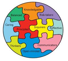Resultado de imagen de ib learner profile activities for dp students