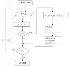 Реферат Автоматизация системы управления холодильной установкой  Автоматизация системы управления холодильной установкой
