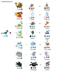 Games Free Top Sea Dragon City Breeding Chart Guide