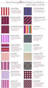 Pattern Names Extraordinary Fabric Fashion Patterns Terms Names Types Infographic Digital Citizen
