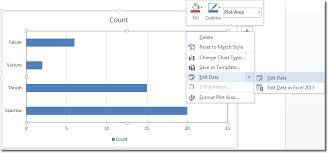 How To Make A Graph Chart In Word Bar Chart In Word
