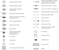 home wiring symbols home image wiring diagram home electrical wiring symbols home auto wiring diagram schematic on home wiring symbols