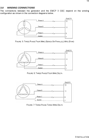olympian generator wiring diagram olympian image emcp 3 1 3 2 3 3 generator set control pdf on olympian generator wiring diagram