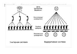 Полномочный представитель Президента РФ курсовая по новому или  Скачать документ