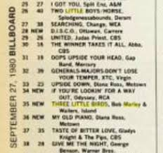 Billboard Charts 1980 Bob Marley And The Wailers Discography Simplified Albums